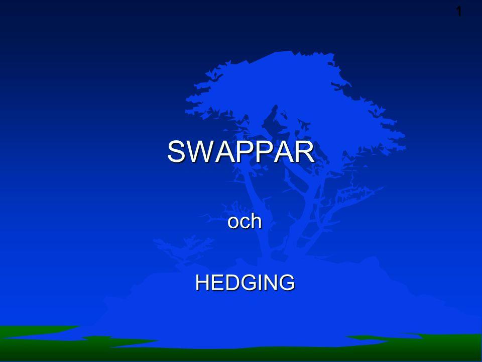 SWAPPAR och HEDGING