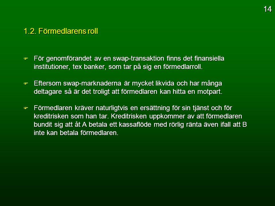 14 1.2. Förmedlarens roll.