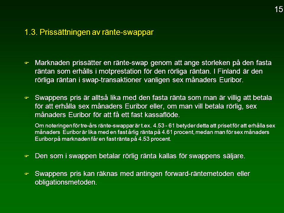 1.3. Prissättningen av ränte-swappar