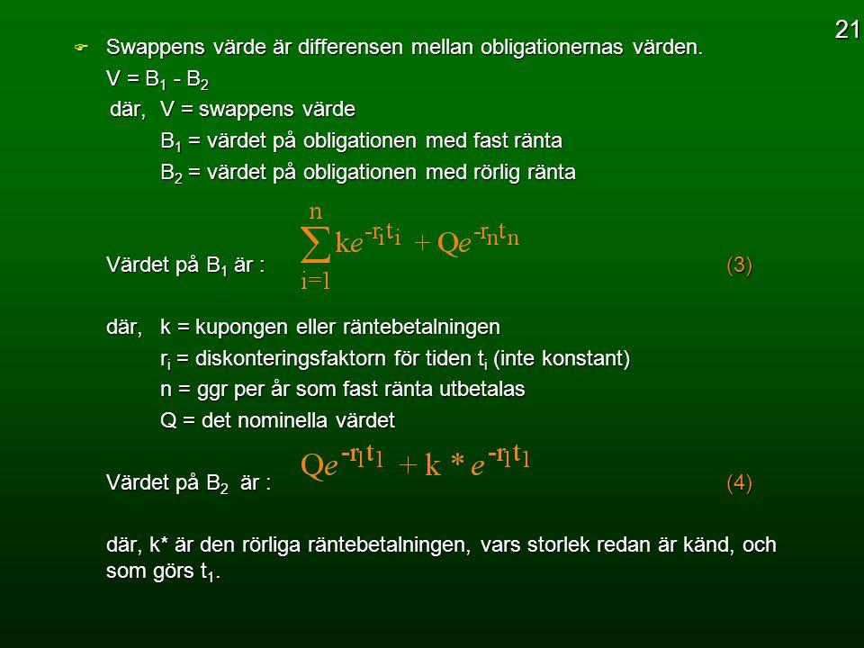 21 Swappens värde är differensen mellan obligationernas värden.