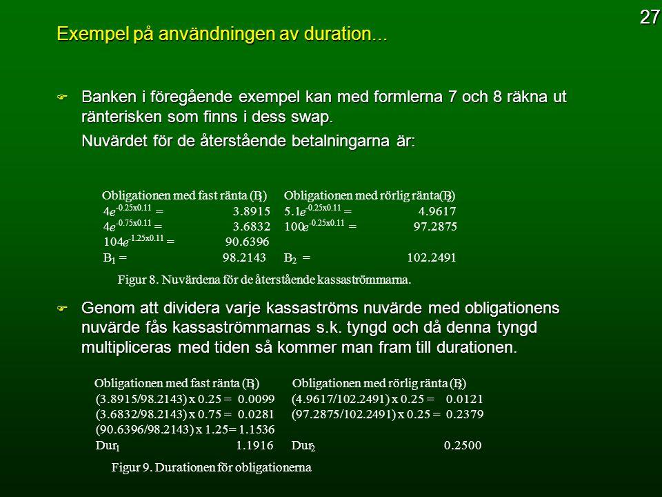 Exempel på användningen av duration...