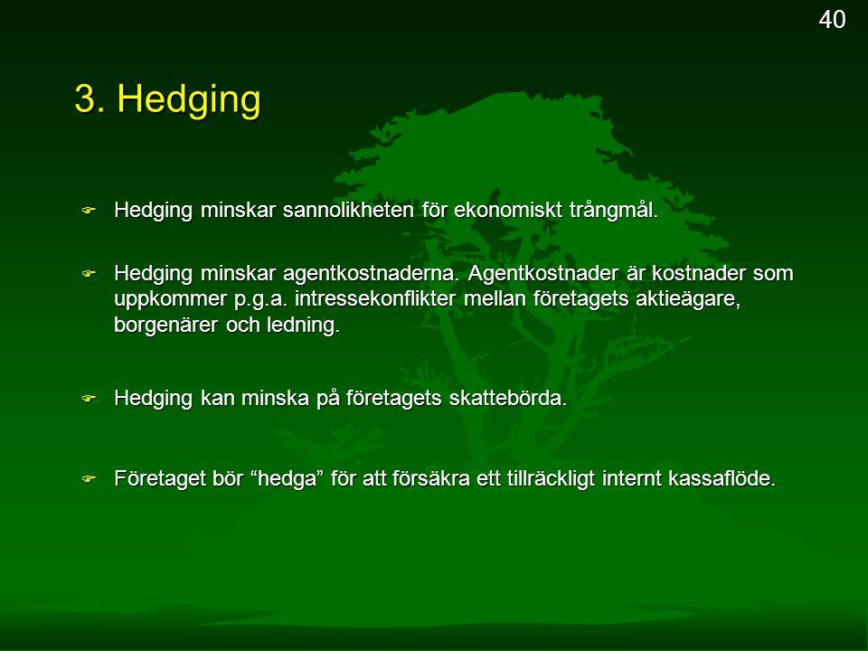 3. Hedging Hedging minskar sannolikheten för ekonomiskt trångmål.