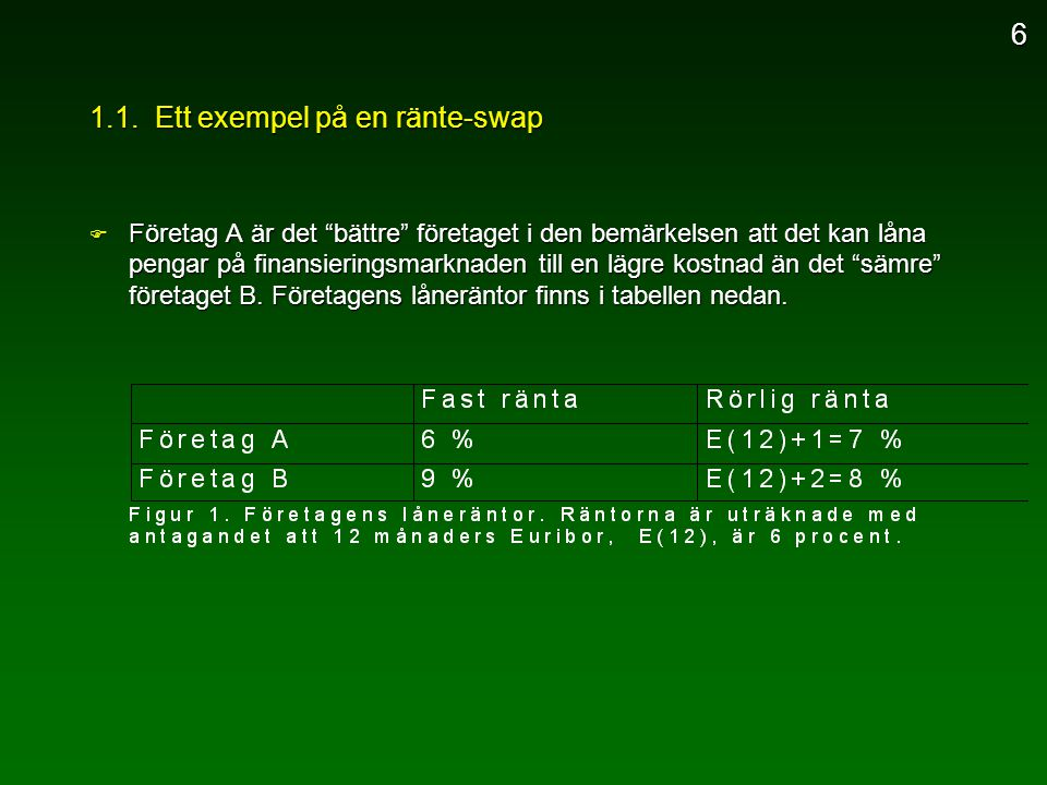 1.1. Ett exempel på en ränte-swap