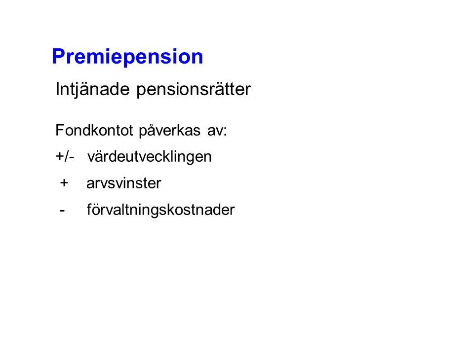 Premiepension Intjänade pensionsrätter Fondkontot påverkas av: