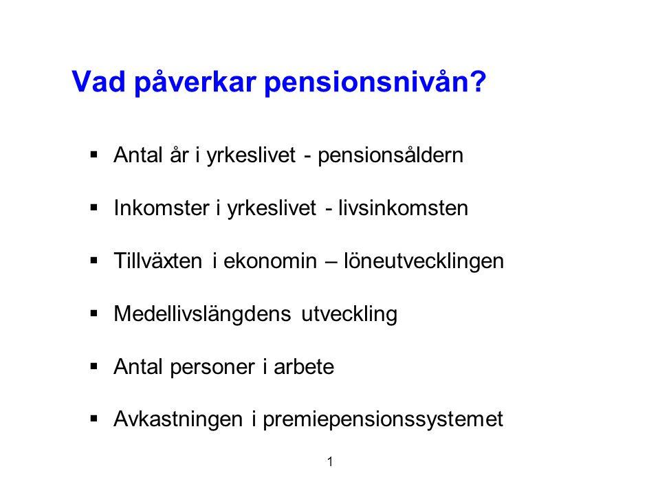 Vad påverkar pensionsnivån