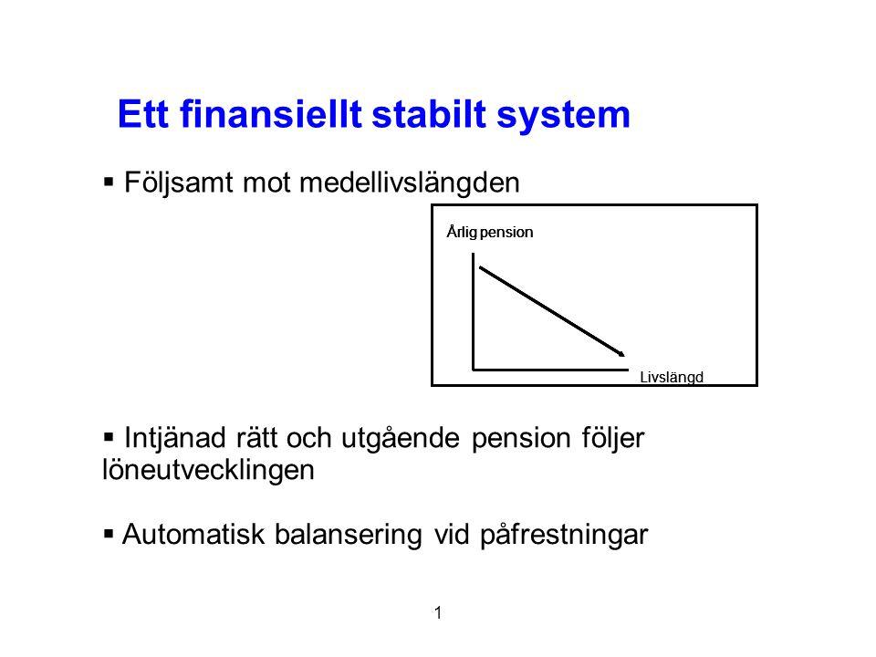 Ett finansiellt stabilt system