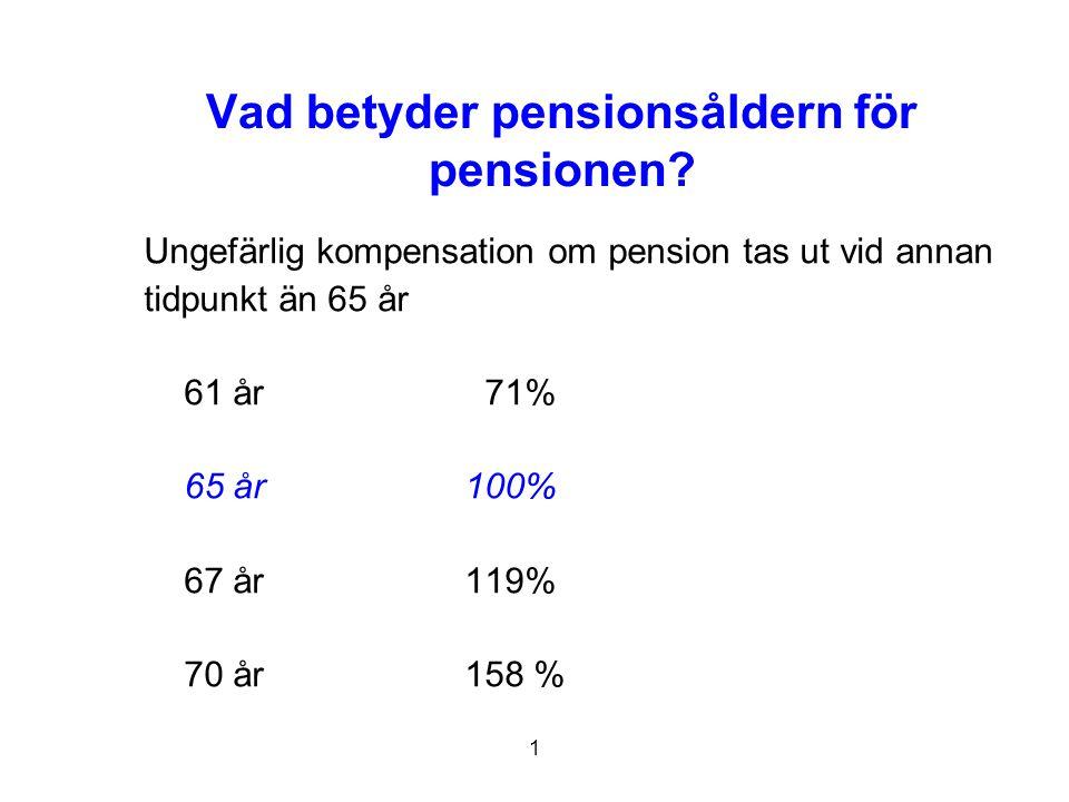 Vad betyder pensionsåldern för pensionen