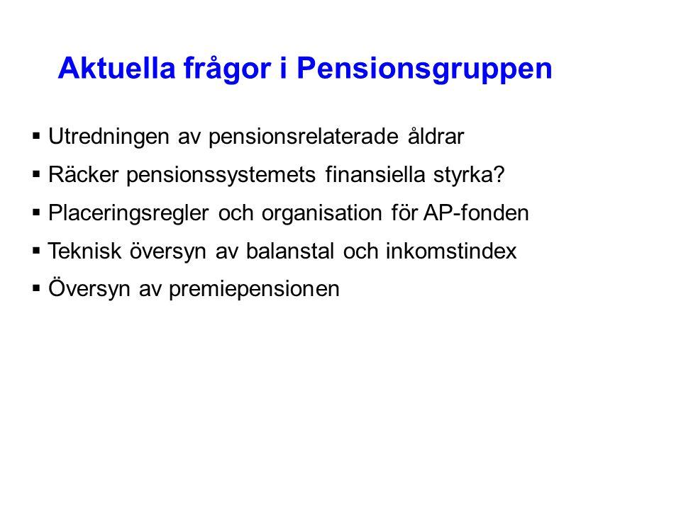 Aktuella frågor i Pensionsgruppen