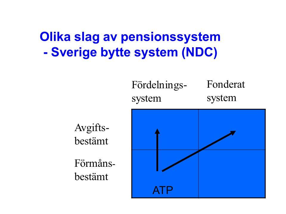 Olika slag av pensionssystem - Sverige bytte system (NDC)