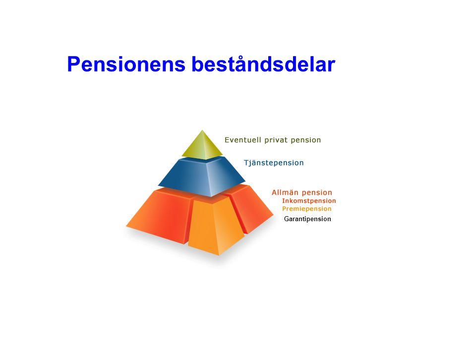 Pensionens beståndsdelar