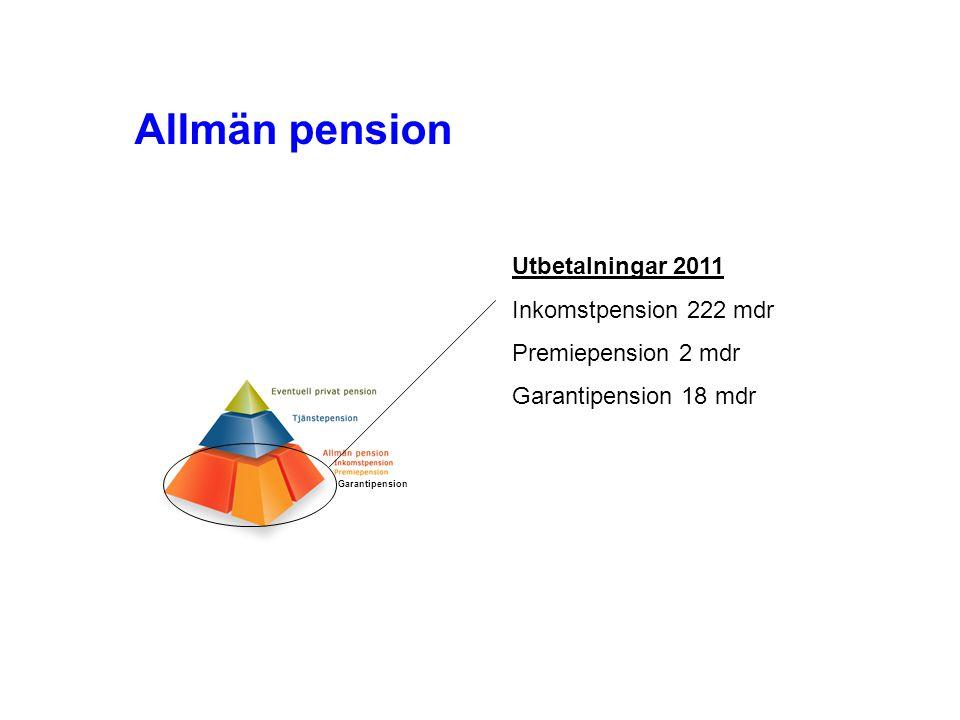 Allmän pension Utbetalningar 2011 Inkomstpension 222 mdr