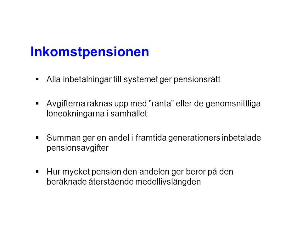 Inkomstpensionen Alla inbetalningar till systemet ger pensionsrätt