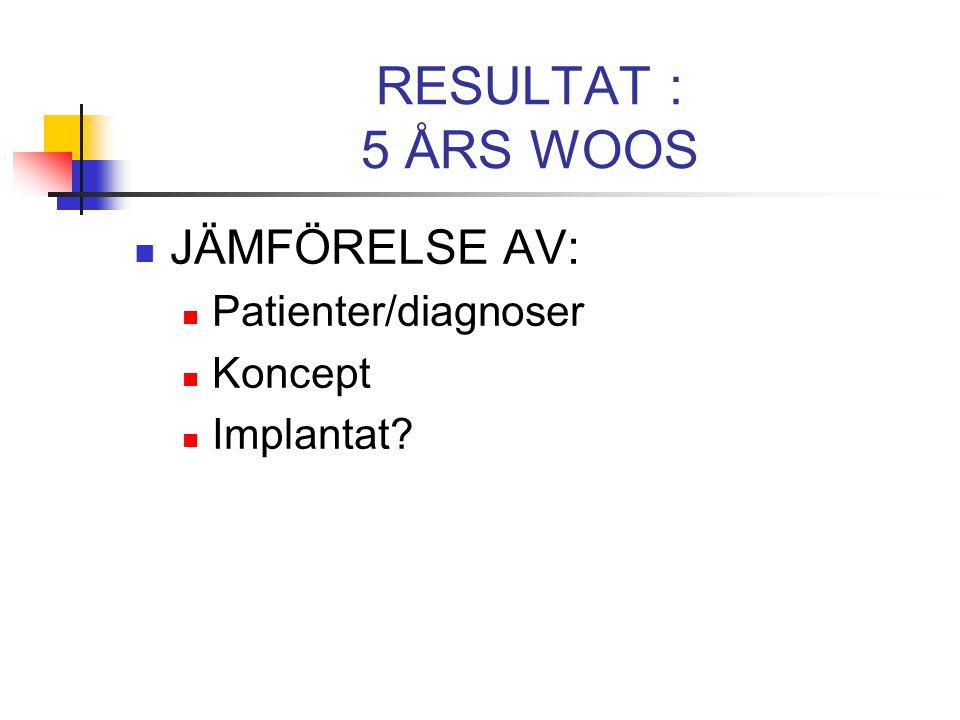 RESULTAT : 5 ÅRS WOOS JÄMFÖRELSE AV: Patienter/diagnoser Koncept