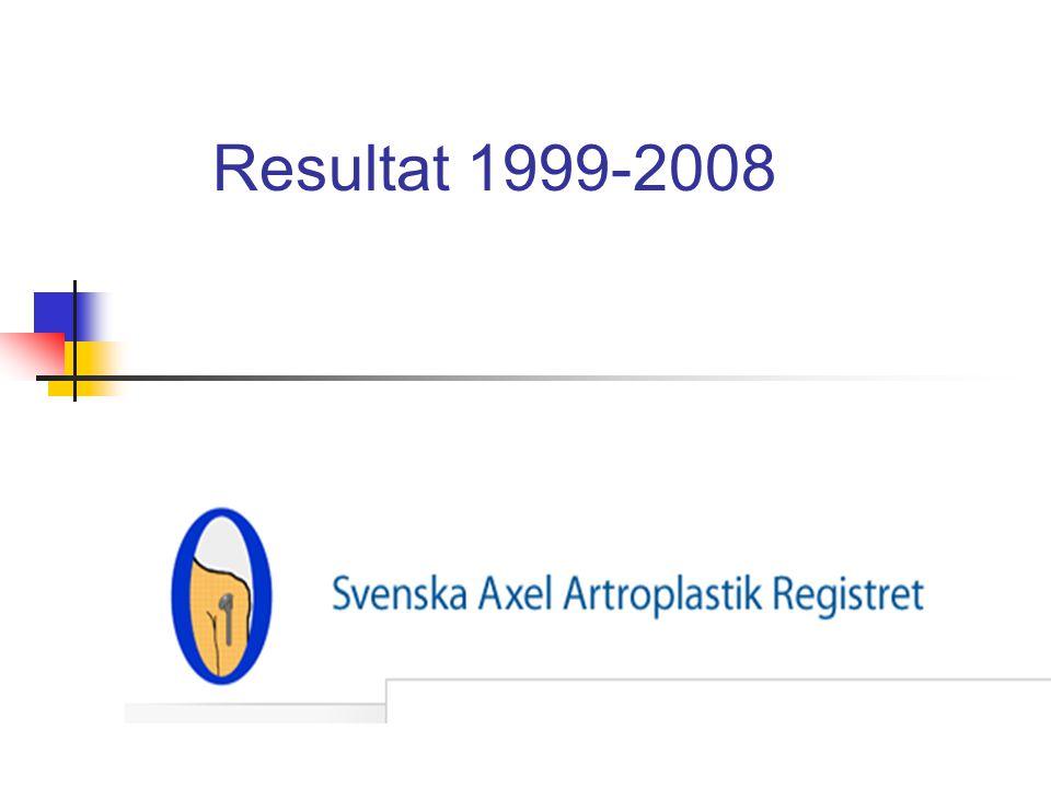 Resultat 1999-2008