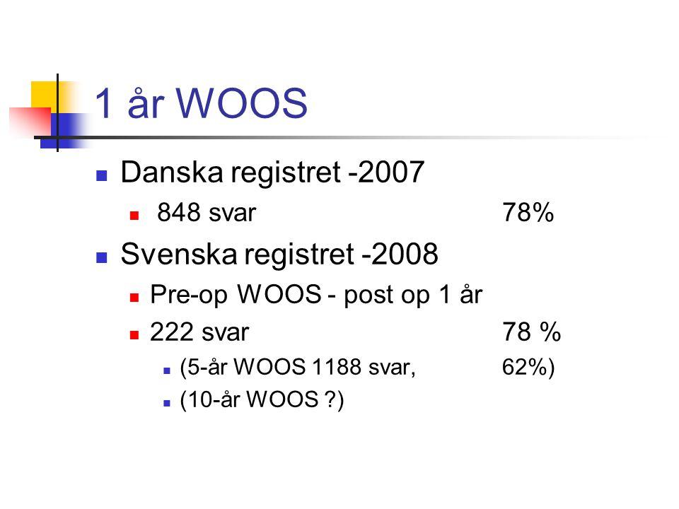 1 år WOOS Danska registret -2007 Svenska registret -2008 848 svar 78%