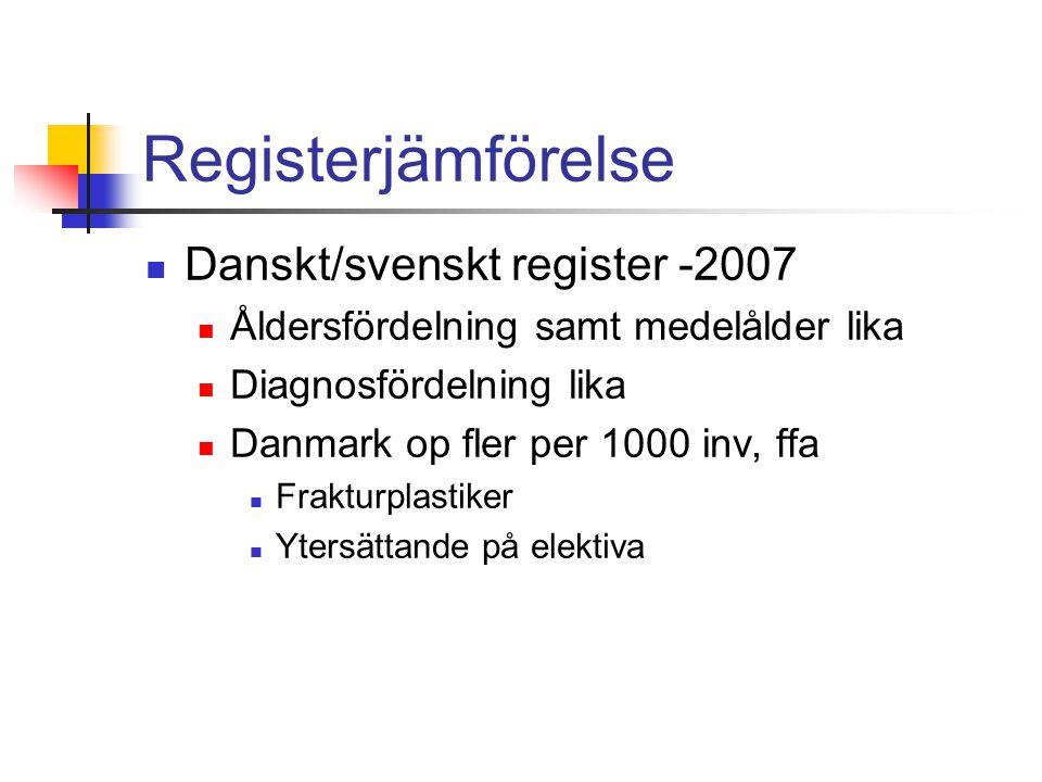 Registerjämförelse Danskt/svenskt register -2007
