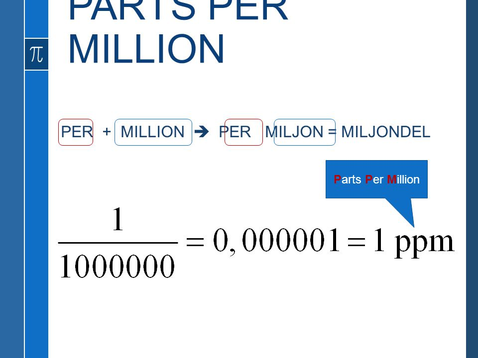 PARTS PER MILLION PER + MILLION  PER MILJON = MILJONDEL
