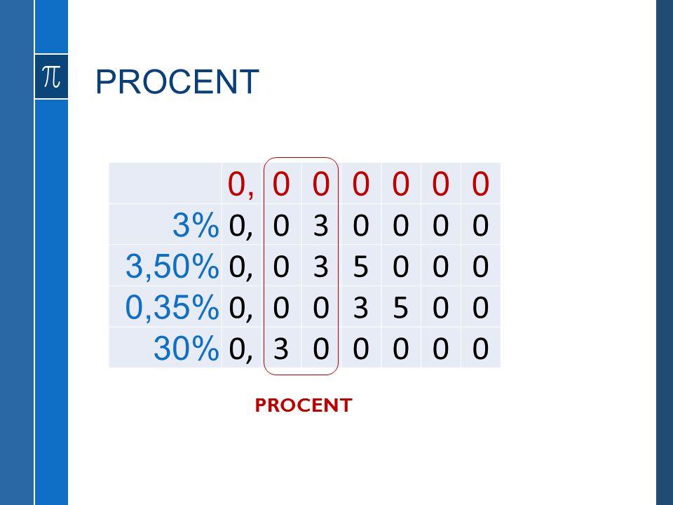PROCENT 0, 3% 3 3,50% 5 0,35% 30% PROCENT