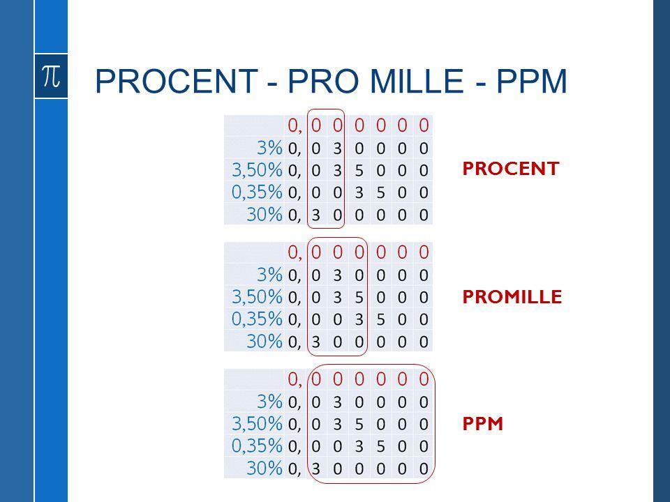 PROCENT - PRO MILLE - PPM