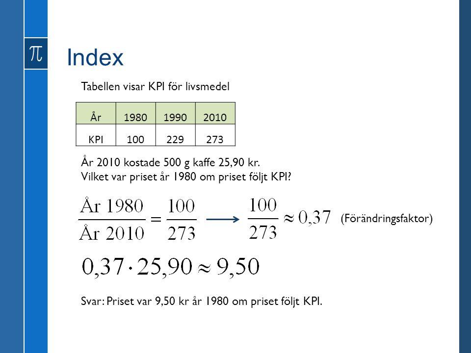 Index Tabellen visar KPI för livsmedel År 1980 1990 2010 KPI 100 229