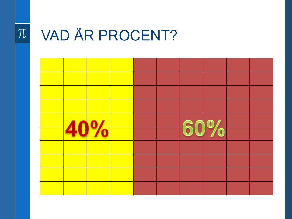 VAD ÄR PROCENT 40% 60%