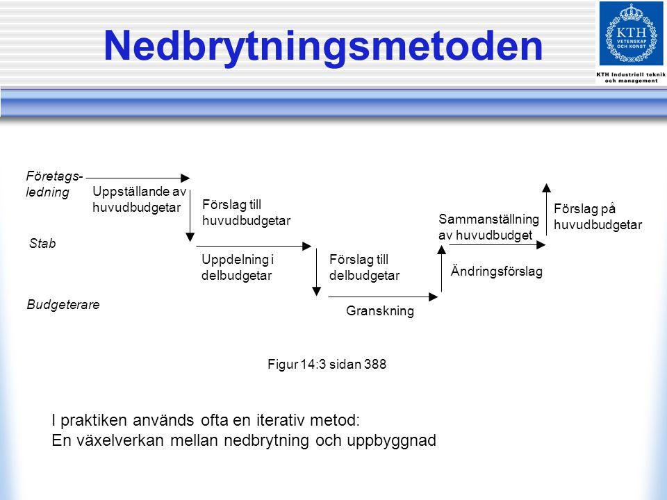 Nedbrytningsmetoden I praktiken används ofta en iterativ metod: