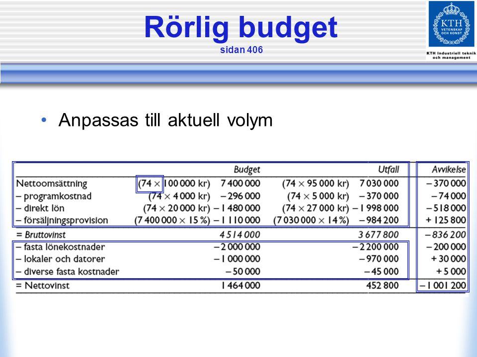 Rörlig budget sidan 406 Anpassas till aktuell volym