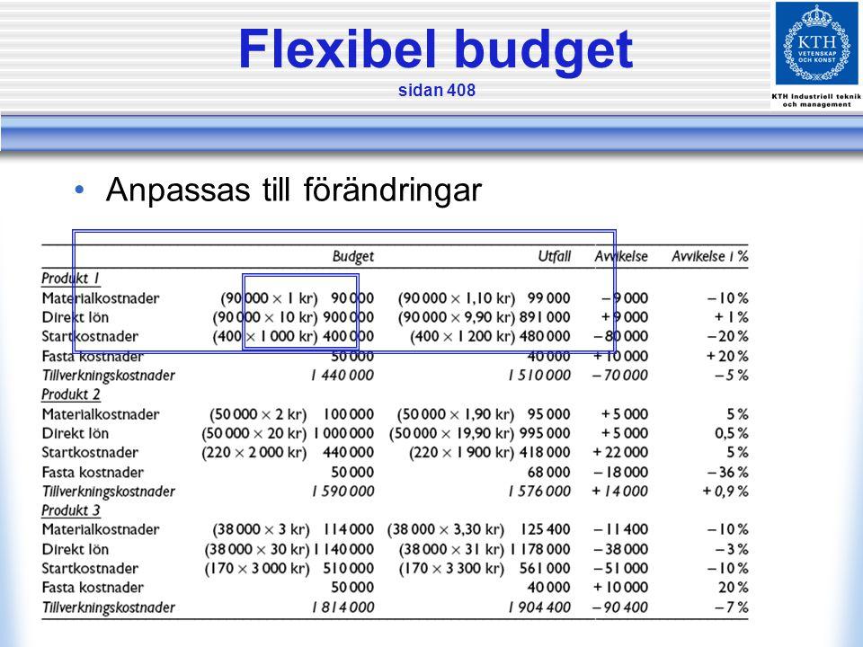 Flexibel budget sidan 408 Anpassas till förändringar