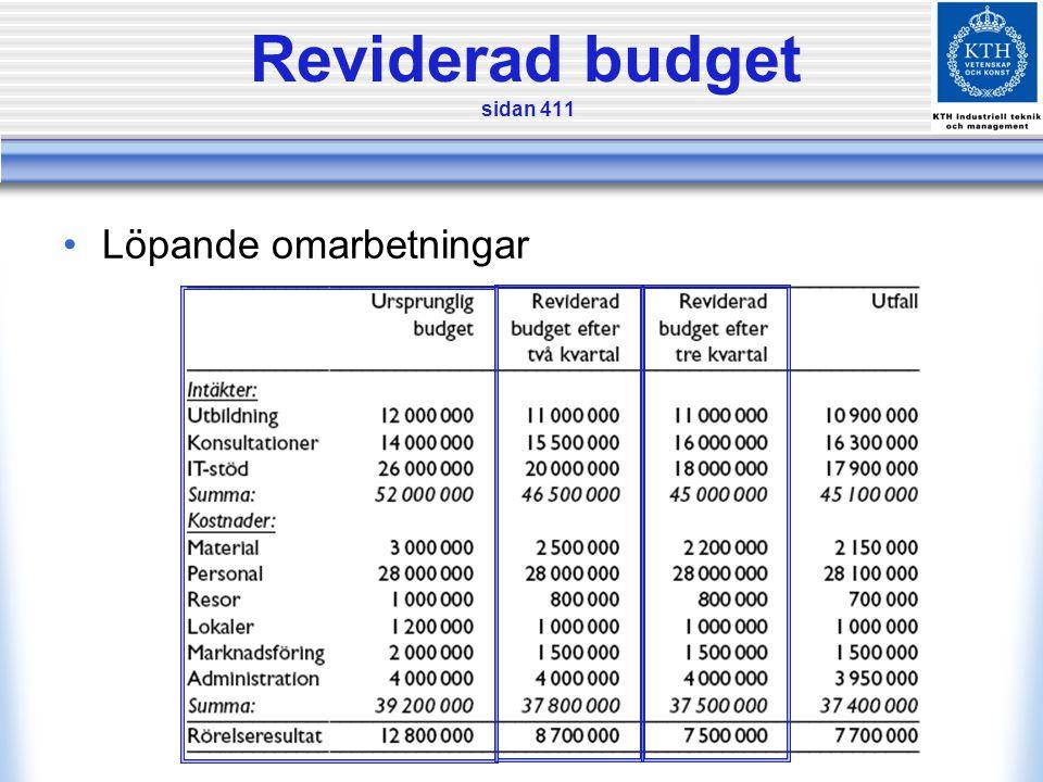 Reviderad budget sidan 411