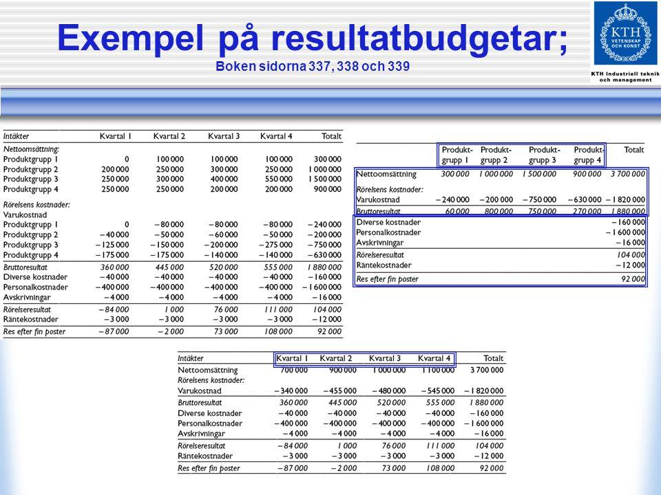 Exempel på resultatbudgetar; Boken sidorna 337, 338 och 339
