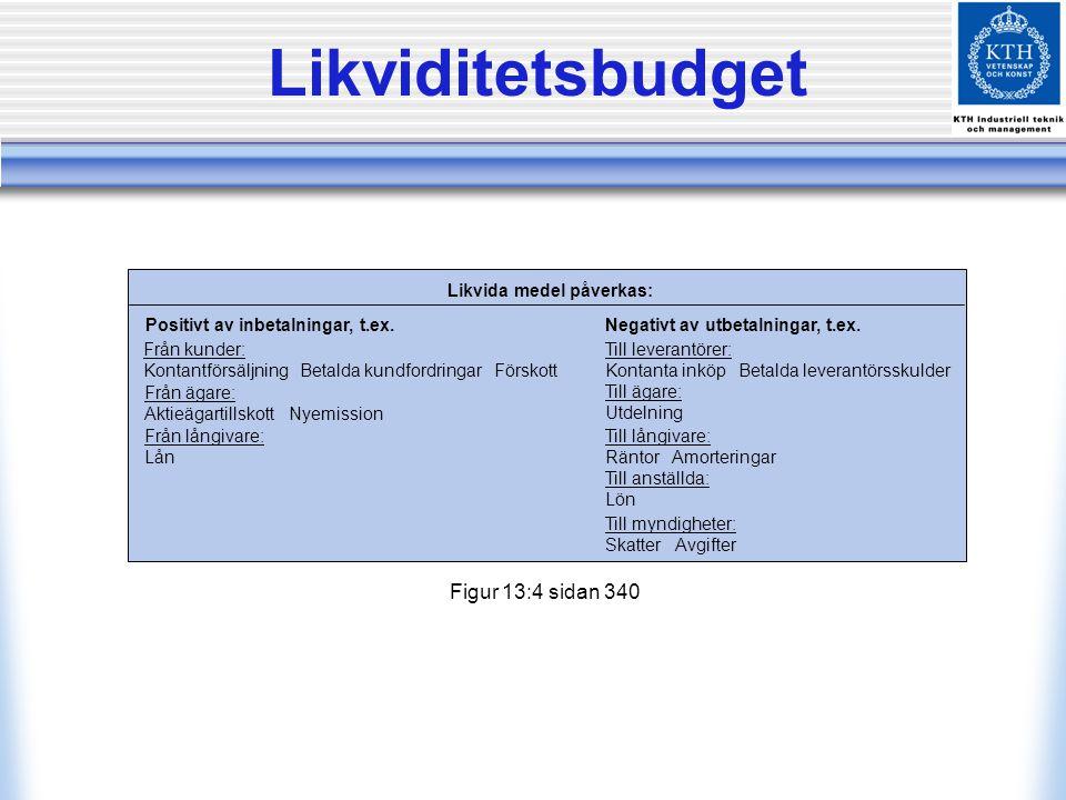 Likviditetsbudget Figur 13:4 sidan 340 Likvida medel påverkas: