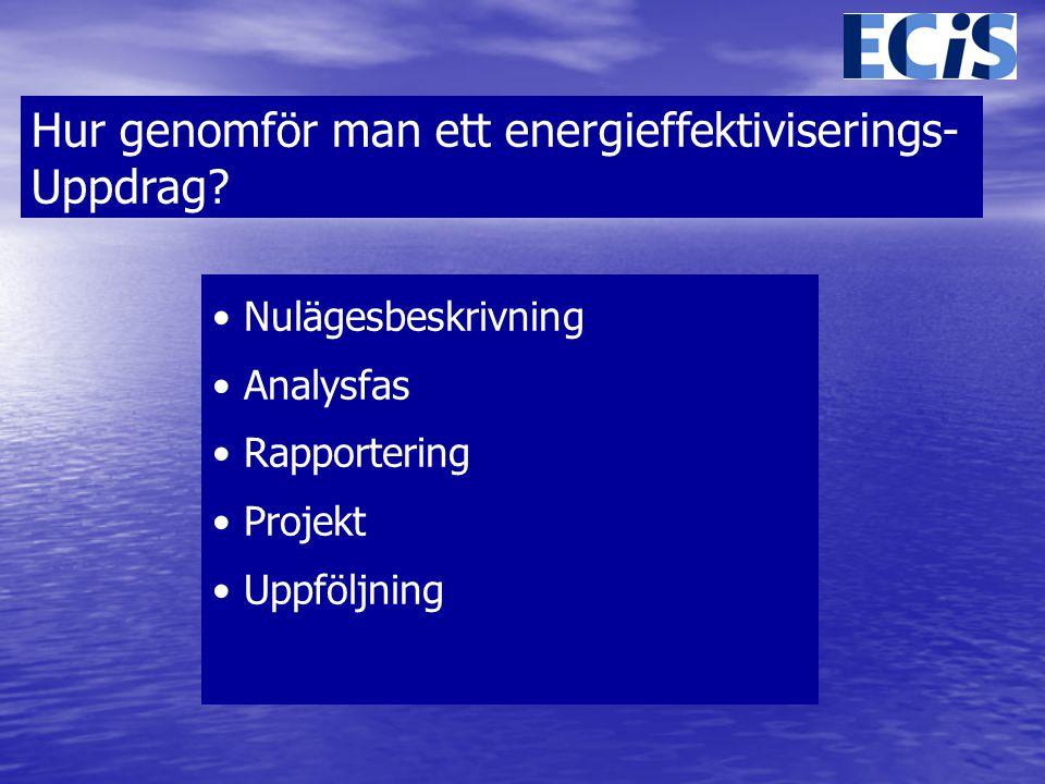 Hur genomför man ett energieffektiviserings- Uppdrag