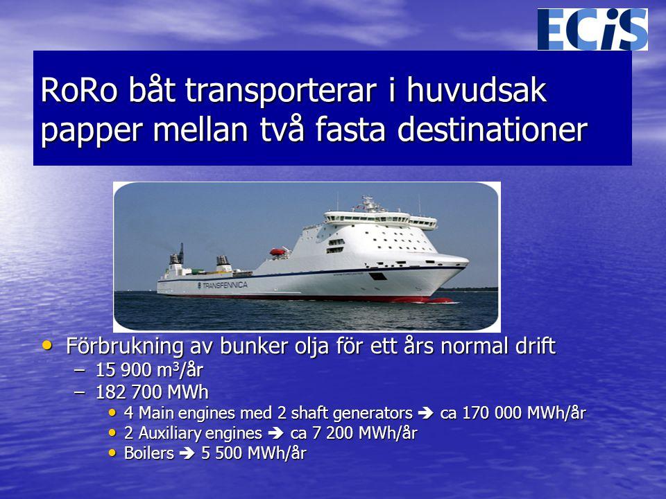 RoRo båt transporterar i huvudsak papper mellan två fasta destinationer