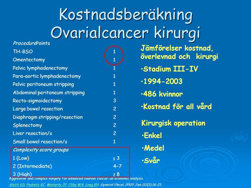 Kostnadsberäkning Ovarialcancer kirurgi