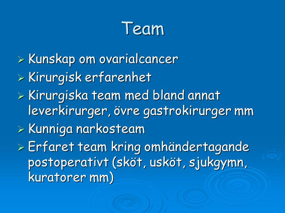 Team Kunskap om ovarialcancer Kirurgisk erfarenhet
