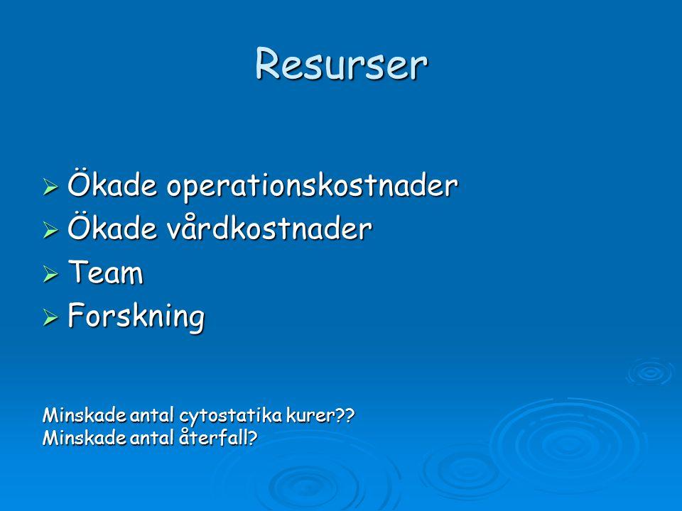 Resurser Ökade operationskostnader Ökade vårdkostnader Team Forskning