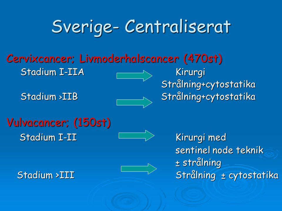 Sverige- Centraliserat