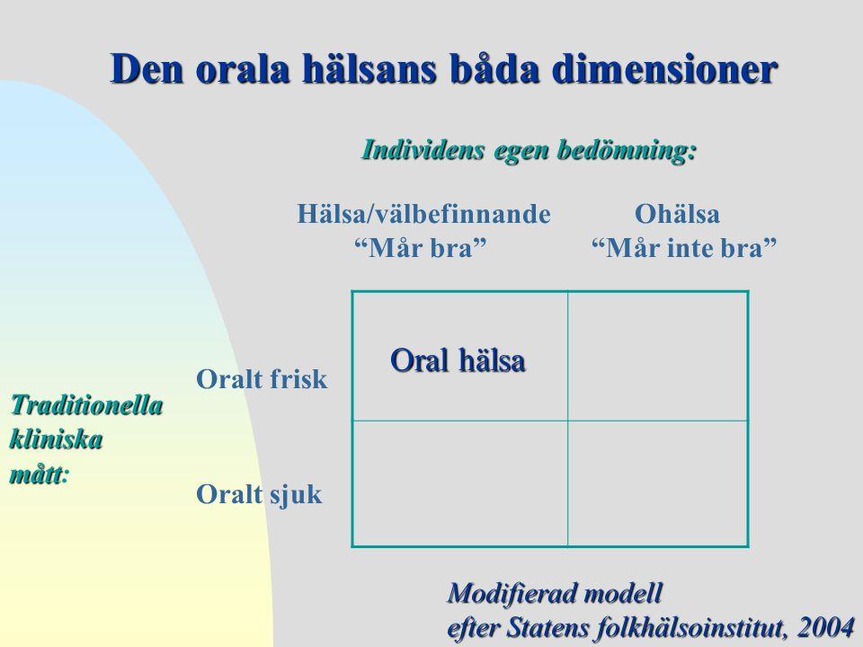 Den orala hälsans båda dimensioner