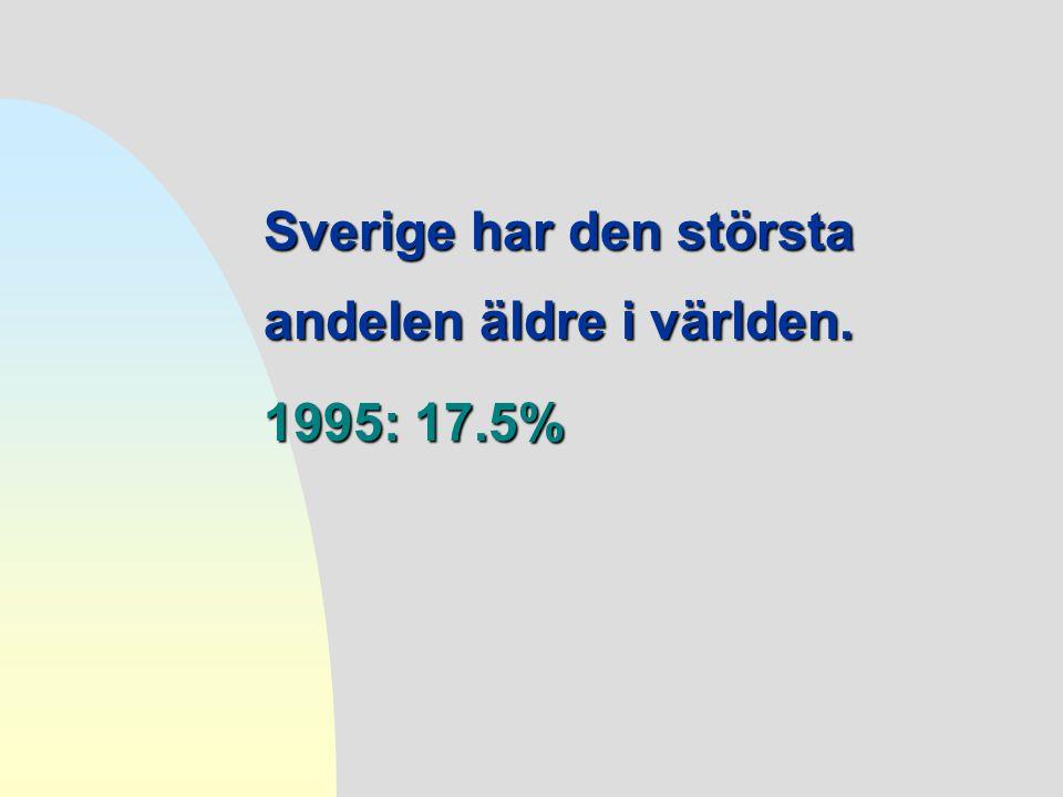 1995: 17.5% Sverige har den största andelen äldre i världen.
