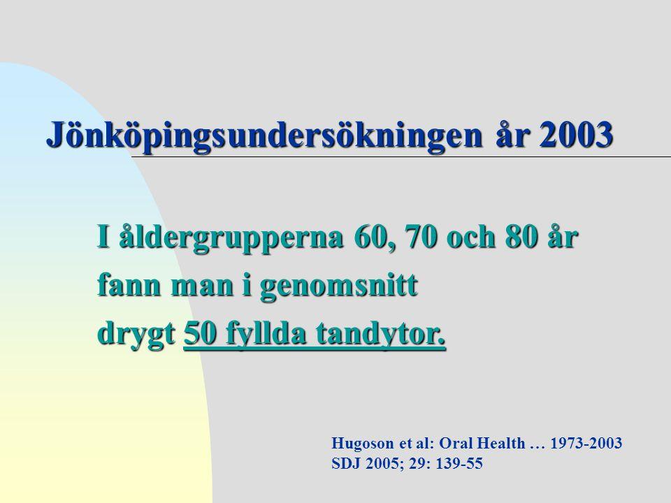 Jönköpingsundersökningen år 2003