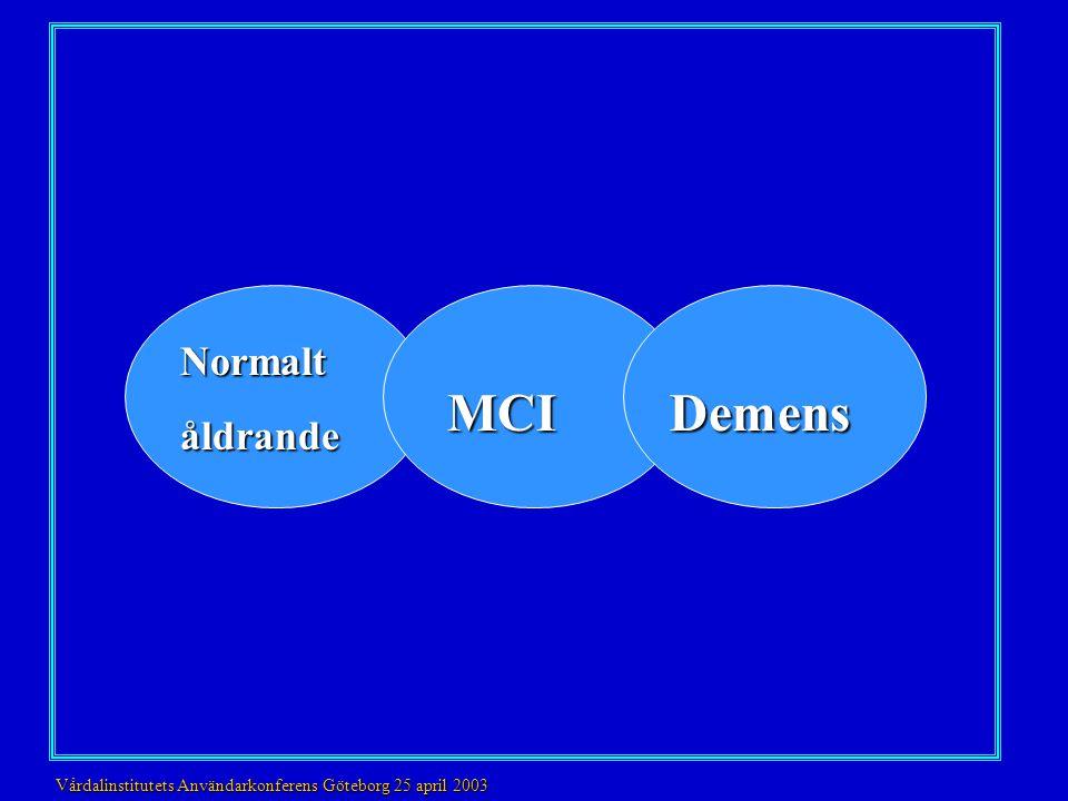 MCI Demens Normalt åldrande