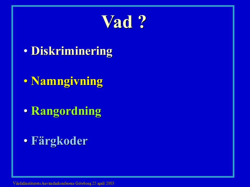 Vad Diskriminering Namngivning Rangordning Färgkoder