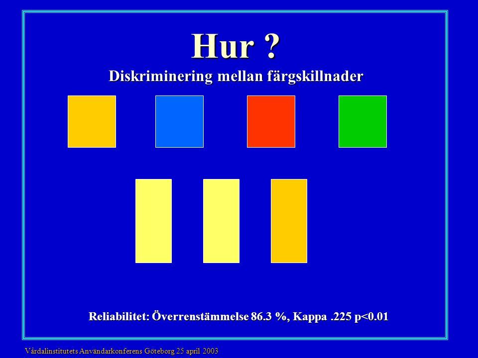 Diskriminering mellan färgskillnader