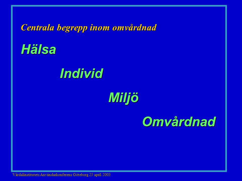 Hälsa Individ Miljö Omvårdnad Centrala begrepp inom omvårdnad