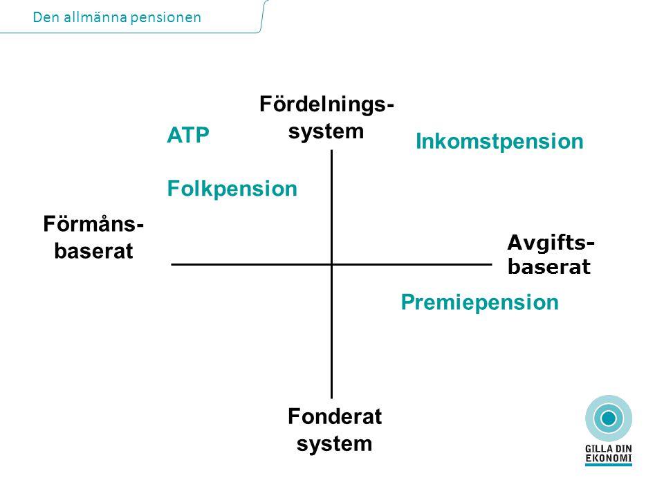 Fördelnings- system Förmåns- baserat Fonderat system