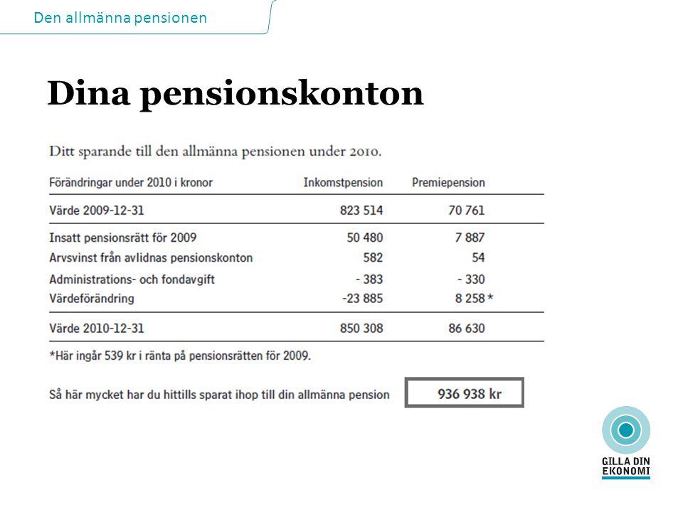 Dina pensionskonton