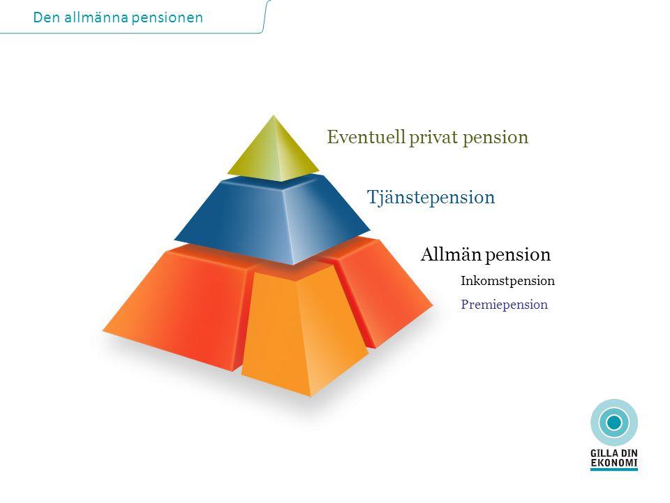 Eventuell privat pension Tjänstepension