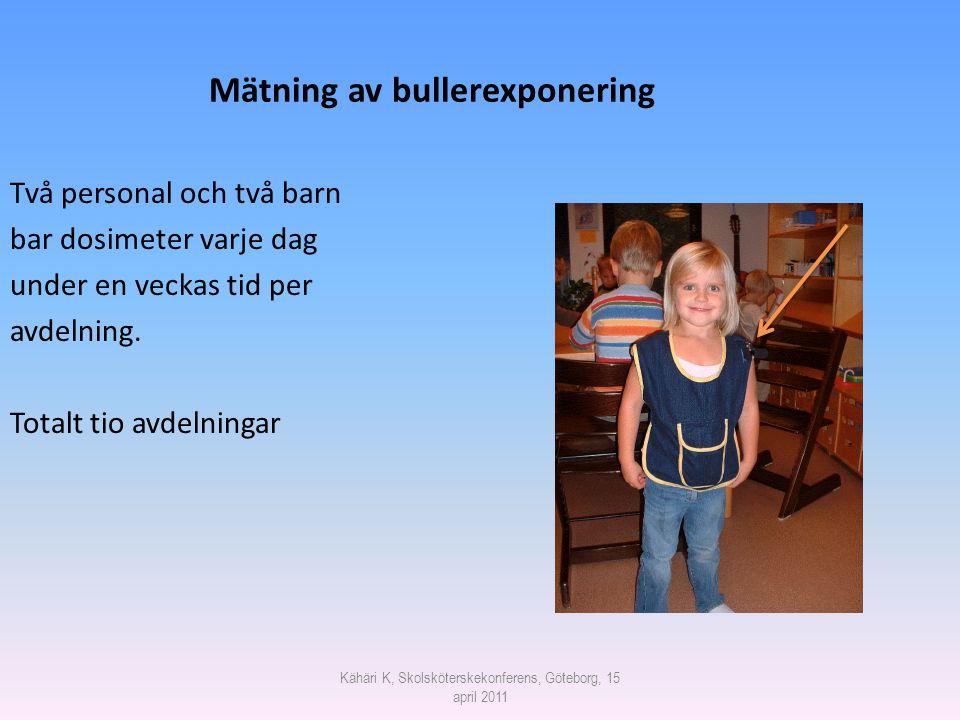 Mätning av bullerexponering