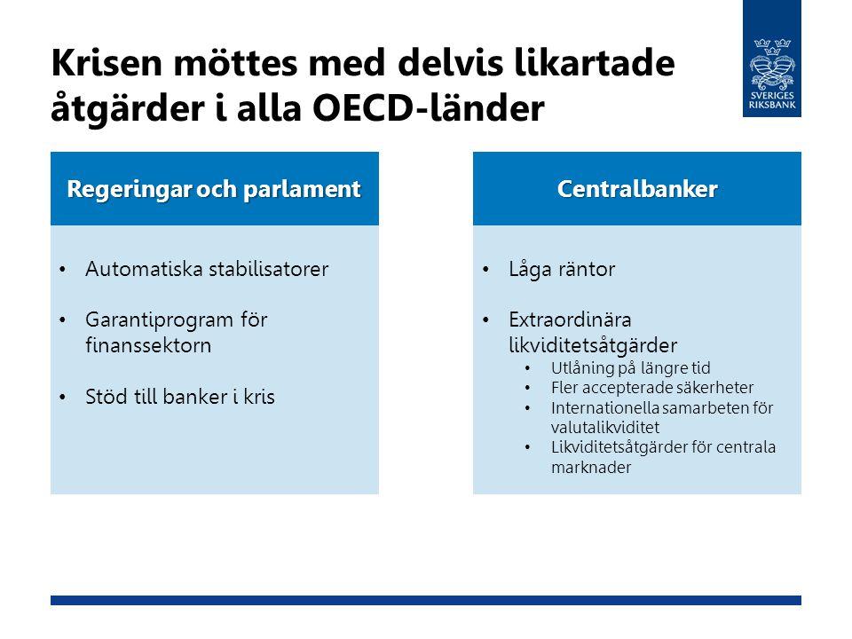 Krisen möttes med delvis likartade åtgärder i alla OECD-länder