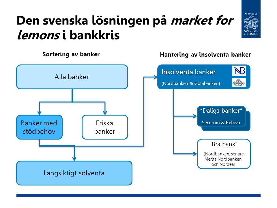 Den svenska lösningen på market for lemons i bankkris